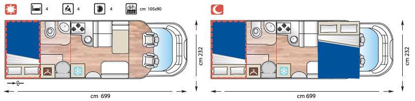 Giottiline Integrales 936 - Plano - Distribución