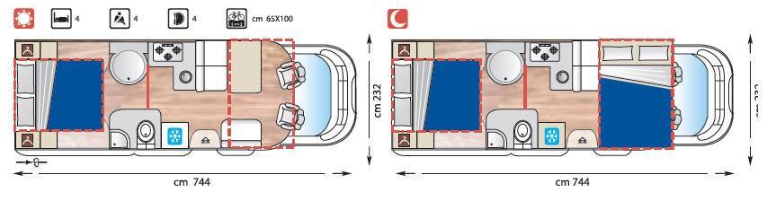 Giottiline Integrales 938 - Plano - Distribución