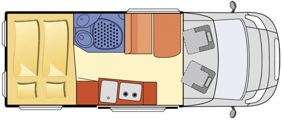 Globecar D-Line GLOBESCOUT SPORTIVE - Plano - Distribución
