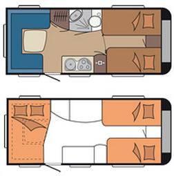 Hobby PREMIUM 495 UL - Plano - Distribución