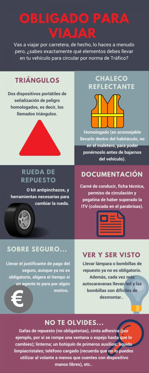 infografia-viaje